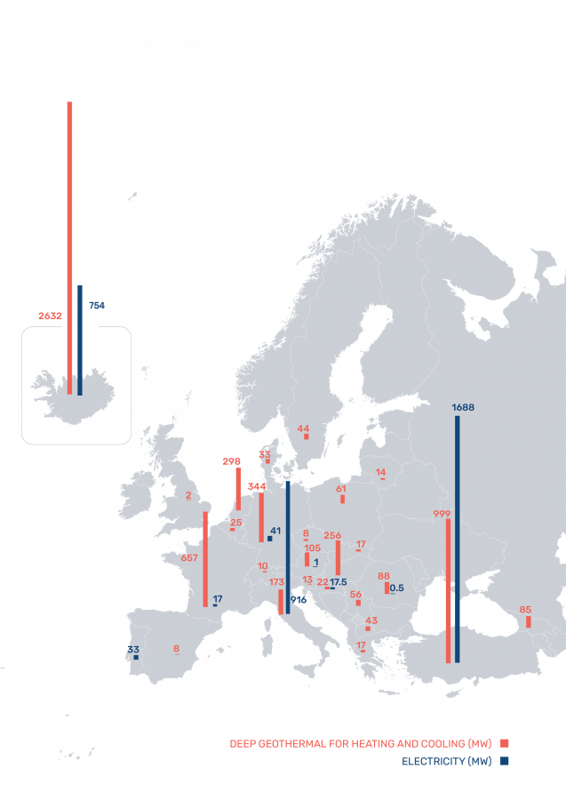 01 Installed capacity for electricity and district heating in 2020 MW 01